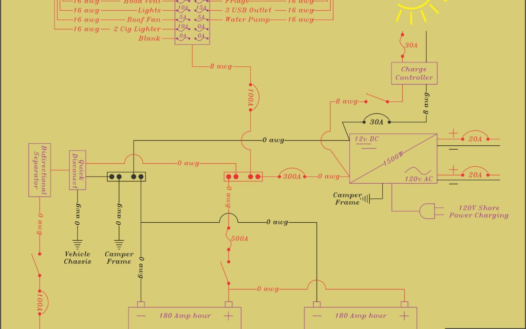 Electrical Part 1